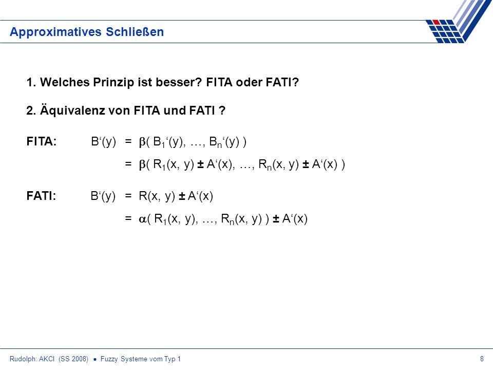 Rudolph: AKCI (SS 2008) Fuzzy Systeme vom Typ 18 Approximatives Schließen 2. Äquivalenz von FITA und FATI ? FITA: B(y) = ( B 1 (y), …, B n (y) ) = ( R