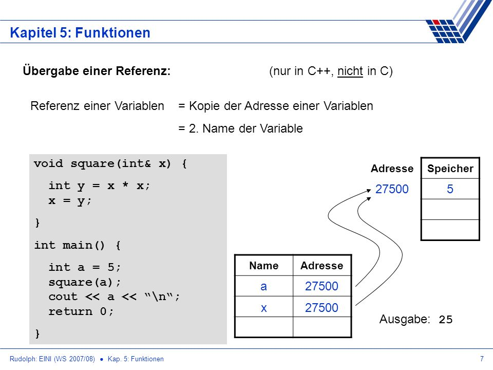 Rudolph: EINI (WS 2007/08) Kap. 5: Funktionen7 Kapitel 5: Funktionen Übergabe einer Referenz:(nur in C++, nicht in C) Referenz einer Variablen= Kopie