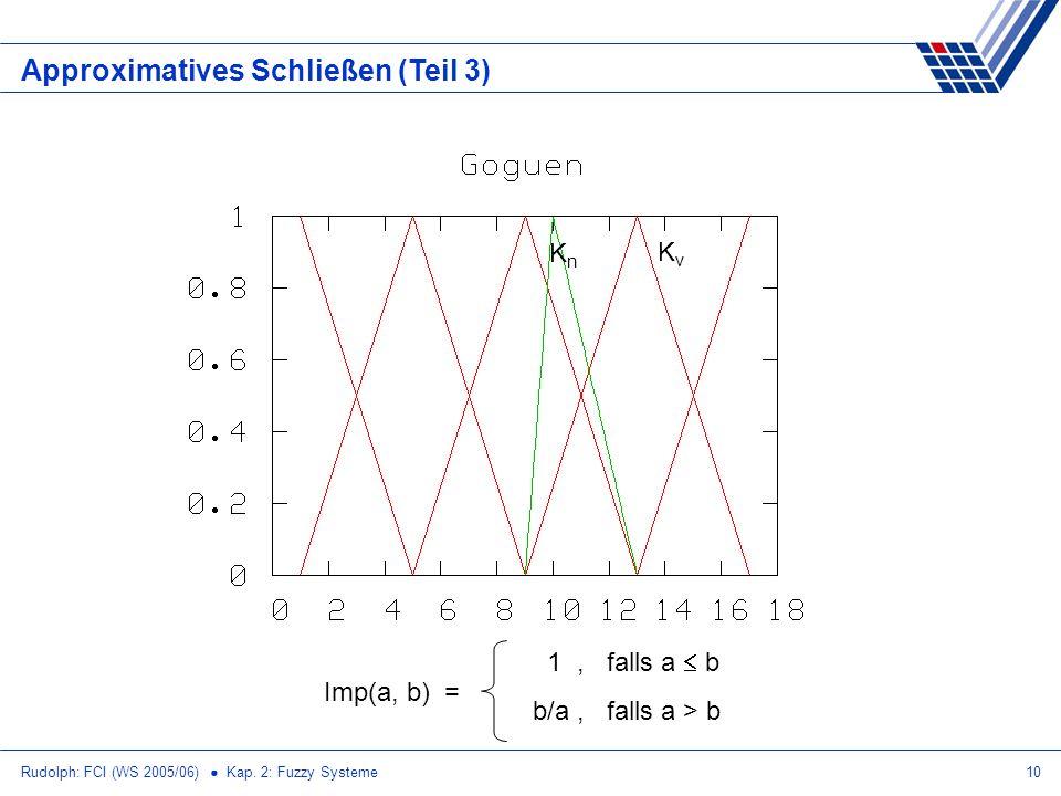 Rudolph: FCI (WS 2005/06) Kap. 2: Fuzzy Systeme10 Approximatives Schließen (Teil 3) Imp(a, b) = 1, falls a b b/a, falls a > b KnKn KvKv