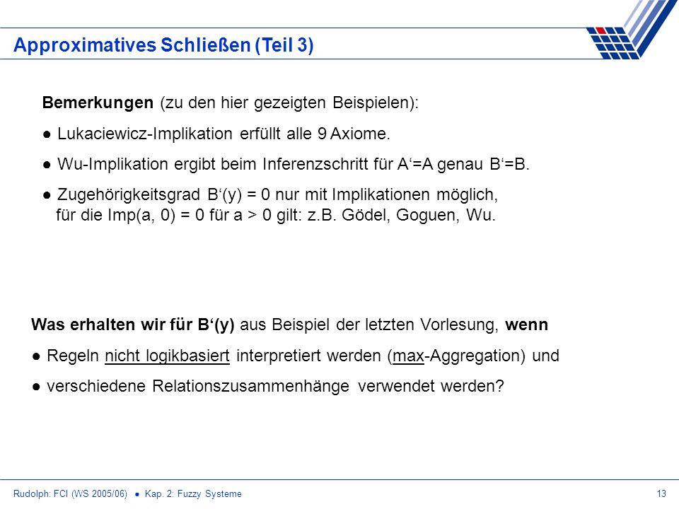 Rudolph: FCI (WS 2005/06) Kap. 2: Fuzzy Systeme13 Approximatives Schließen (Teil 3) Bemerkungen (zu den hier gezeigten Beispielen): Lukaciewicz-Implik