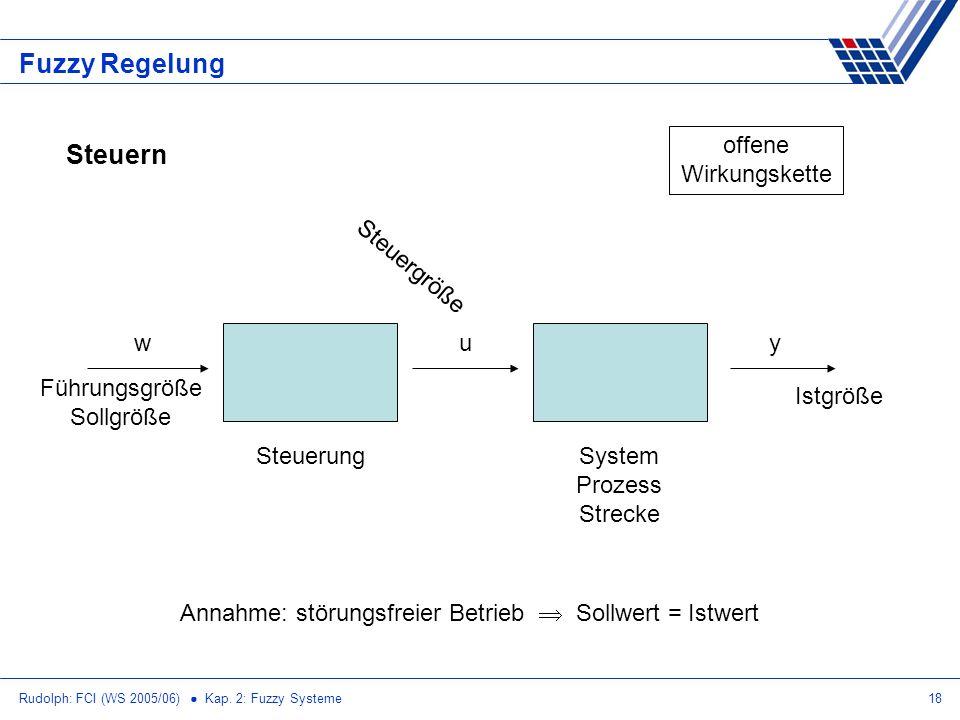 Rudolph: FCI (WS 2005/06) Kap. 2: Fuzzy Systeme18 Fuzzy Regelung Steuern System Prozess Strecke Steuerung wuy Istgröße Führungsgröße Sollgröße Steuerg