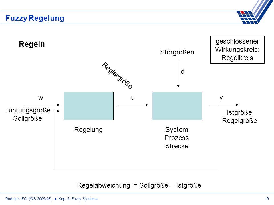 Rudolph: FCI (WS 2005/06) Kap. 2: Fuzzy Systeme19 Fuzzy Regelung Regeln System Prozess Strecke Regelung wu d y Störgrößen Istgröße Regelgröße Führungs