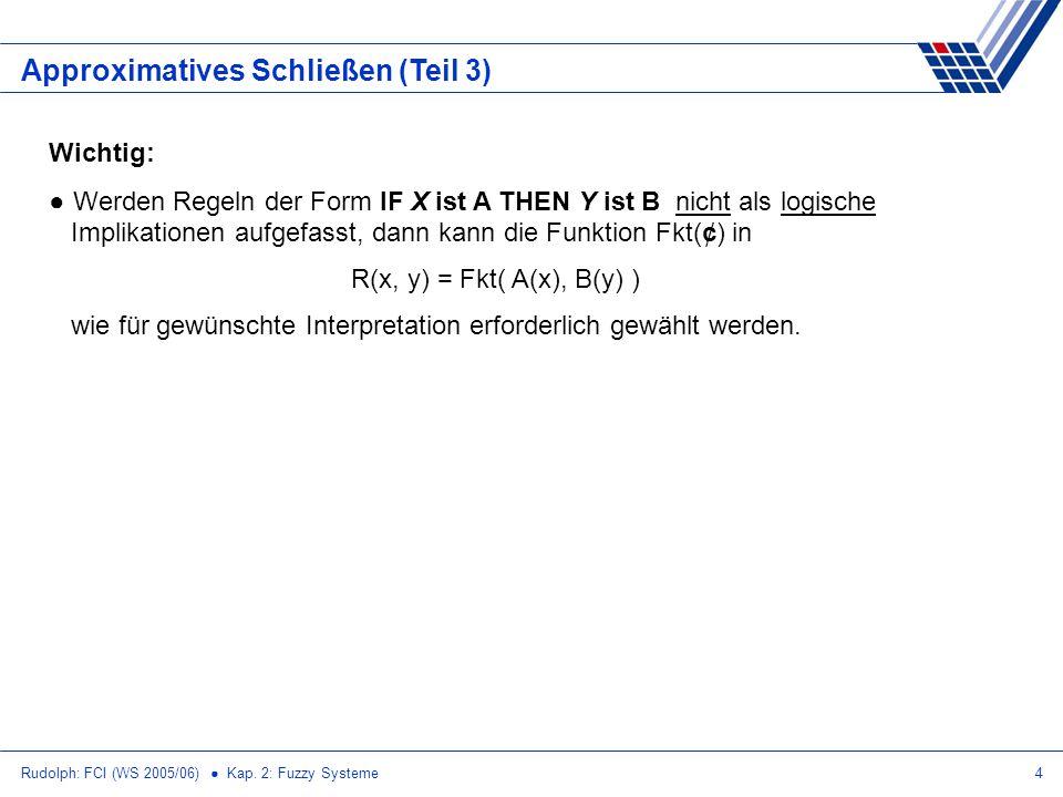 Rudolph: FCI (WS 2005/06) Kap. 2: Fuzzy Systeme4 Approximatives Schließen (Teil 3) Wichtig: Werden Regeln der Form IF X ist A THEN Y ist B nicht als l
