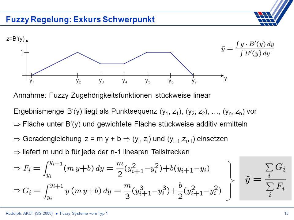 Rudolph: AKCI (SS 2008) Fuzzy Systeme vom Typ 113 Fuzzy Regelung: Exkurs Schwerpunkt y z=B(y) 1 y1y1 y2y2 y3y3 y4y4 y5y5 y6y6 y7y7 Annahme: Fuzzy-Zuge