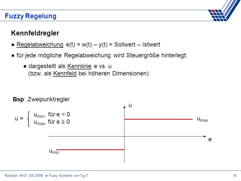 Rudolph: AKCI (SS 2008) Fuzzy Systeme vom Typ 116 Fuzzy Regelung Kennfeldregler Regelabweichung e(t) = w(t) – y(t) = Sollwert – Istwert für jede mögli