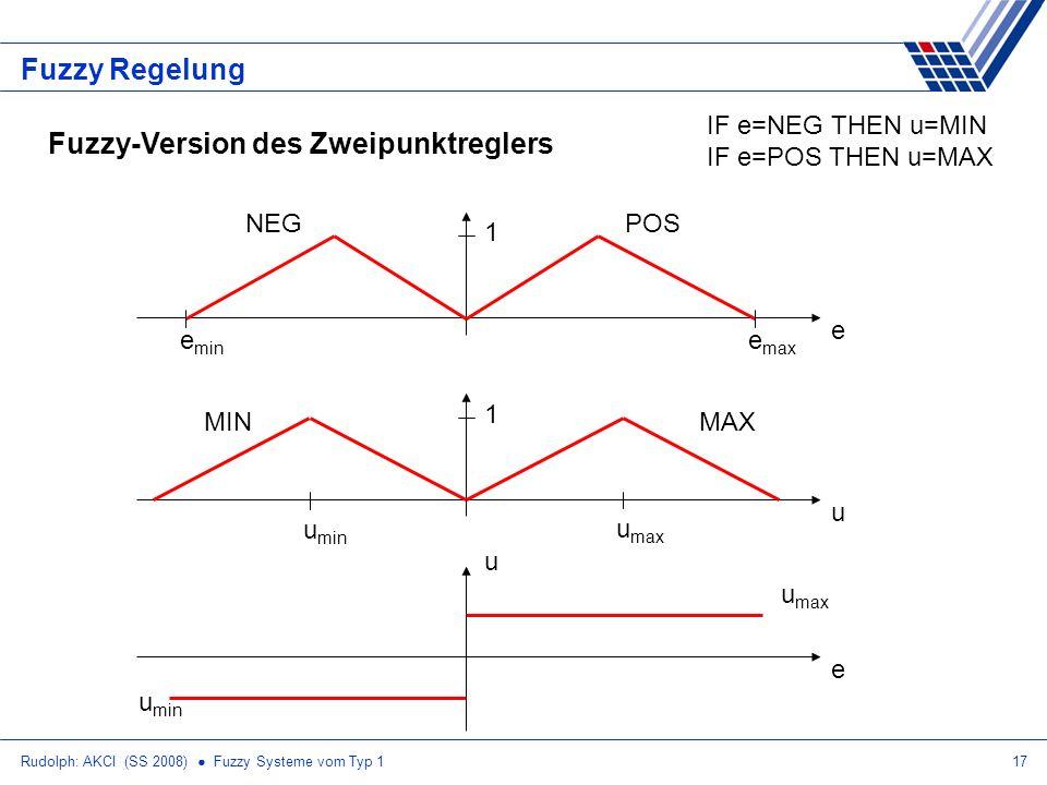 Rudolph: AKCI (SS 2008) Fuzzy Systeme vom Typ 117 Fuzzy Regelung Fuzzy-Version des Zweipunktreglers u e u max u min e 1 NEGPOS e max e min IF e=NEG TH