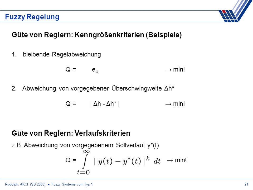 Rudolph: AKCI (SS 2008) Fuzzy Systeme vom Typ 121 Fuzzy Regelung Güte von Reglern: Kenngrößenkriterien (Beispiele) 1. bleibende Regelabweichung Q = e