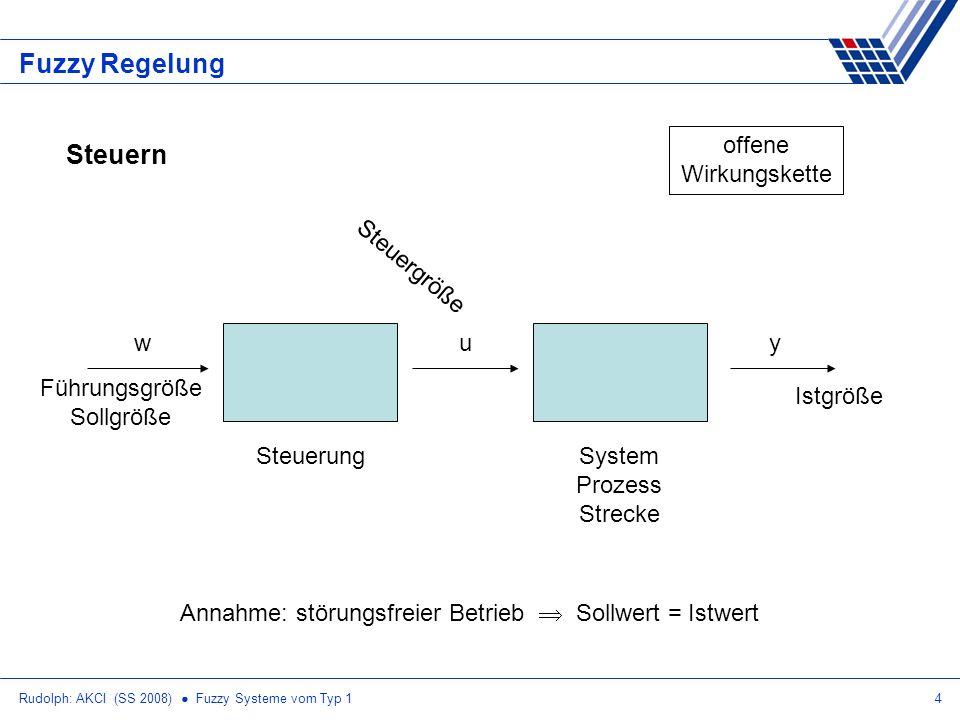 Rudolph: AKCI (SS 2008) Fuzzy Systeme vom Typ 15 Fuzzy Regelung Regeln System Prozess Strecke Regelung wu d y Störgrößen Istgröße Regelgröße Führungsgröße Sollgröße Reglergröße geschlossener Wirkungskreis: Regelkreis Regelabweichung = Sollgröße – Istgröße