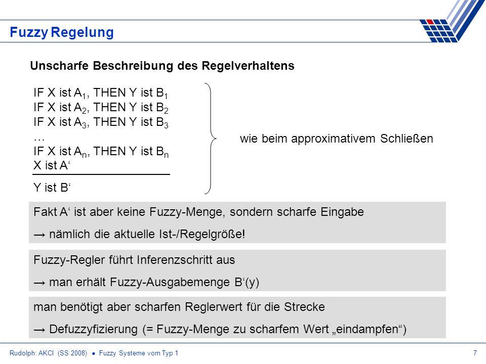 Rudolph: AKCI (SS 2008) Fuzzy Systeme vom Typ 118 Fuzzy Regelung Fazit: Fuzzy-Regler stellen keinen neuen Reglertyp dar Fuzzy-Regler sind Kennfeldregler typischerweise ist Kennfeld stark nichtlinear Neu: Parametrisierung des Reglers: - nicht explizit durch Grafik, Formel, Angabe von Steigung / Knickpunkte - sondern implizit in linguistischer Form durch Festlegung der Zugehörigkeitsfunktionen für Eingangs- und Stellgrößen Formulierung der Regelbasis viele Freiheitsgrade!
