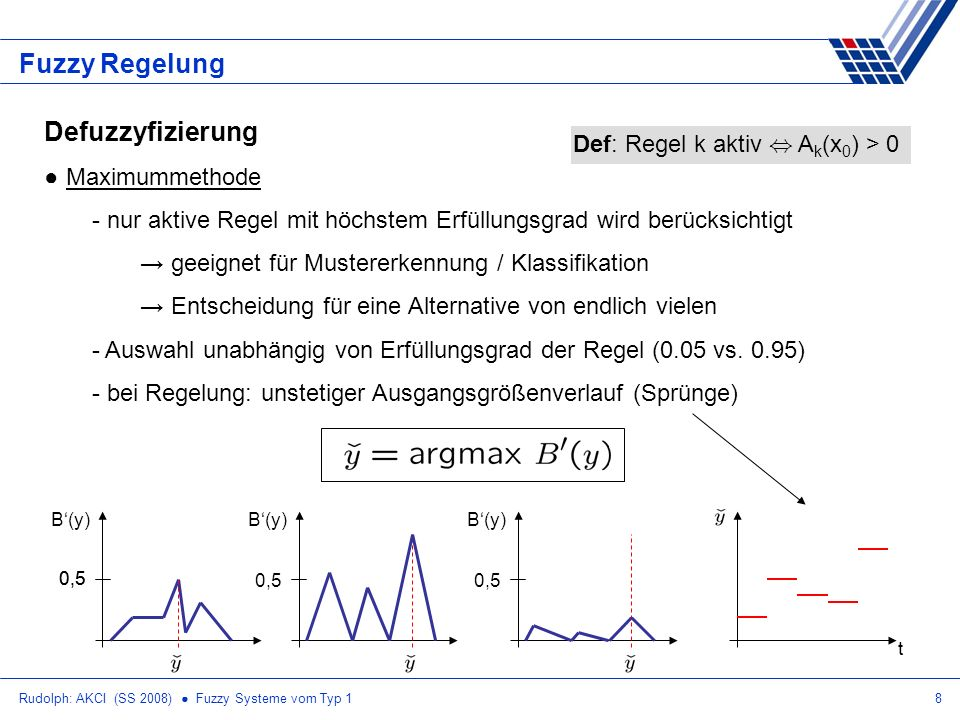 Rudolph: AKCI (SS 2008) Fuzzy Systeme vom Typ 119 Fuzzy Regelung Mamdani-Regler: Benutze R(x,y) = min { A(x), B(y) }, max-Aggregation Defuzzyfizieren von B(y) mit Schwerpunktmethode ergibt Regler-/Steuergröße u Larsen-Regler: Benutze R(x,y) = A(x) · B(y), max-Aggregation Defuzzyfizieren von B(y) mit Schwerpunktmethode ergibt Regler-/Steuergröße u
