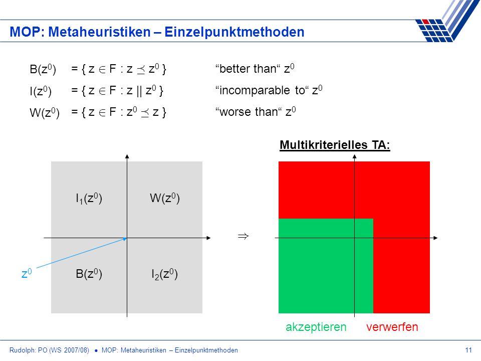 Rudolph: PO (WS 2007/08) MOP: Metaheuristiken – Einzelpunktmethoden11 MOP: Metaheuristiken – Einzelpunktmethoden Multikriterielles TA: B(z 0 ) I(z 0 )