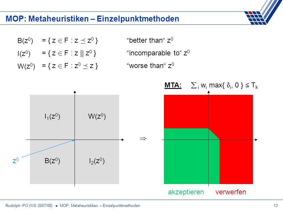 Rudolph: PO (WS 2007/08) MOP: Metaheuristiken – Einzelpunktmethoden13 MOP: Metaheuristiken – Einzelpunktmethoden MTA: B(z 0 ) I(z 0 ) W(z 0 ) = { z 2
