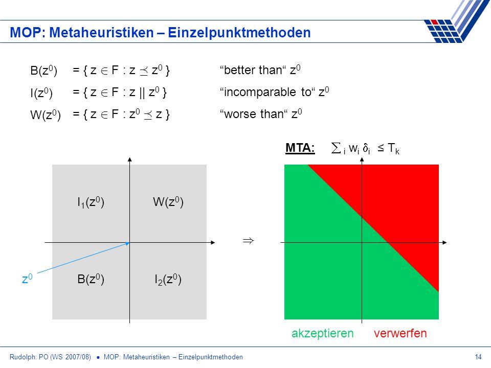 Rudolph: PO (WS 2007/08) MOP: Metaheuristiken – Einzelpunktmethoden14 MOP: Metaheuristiken – Einzelpunktmethoden MTA: B(z 0 ) I(z 0 ) W(z 0 ) = { z 2