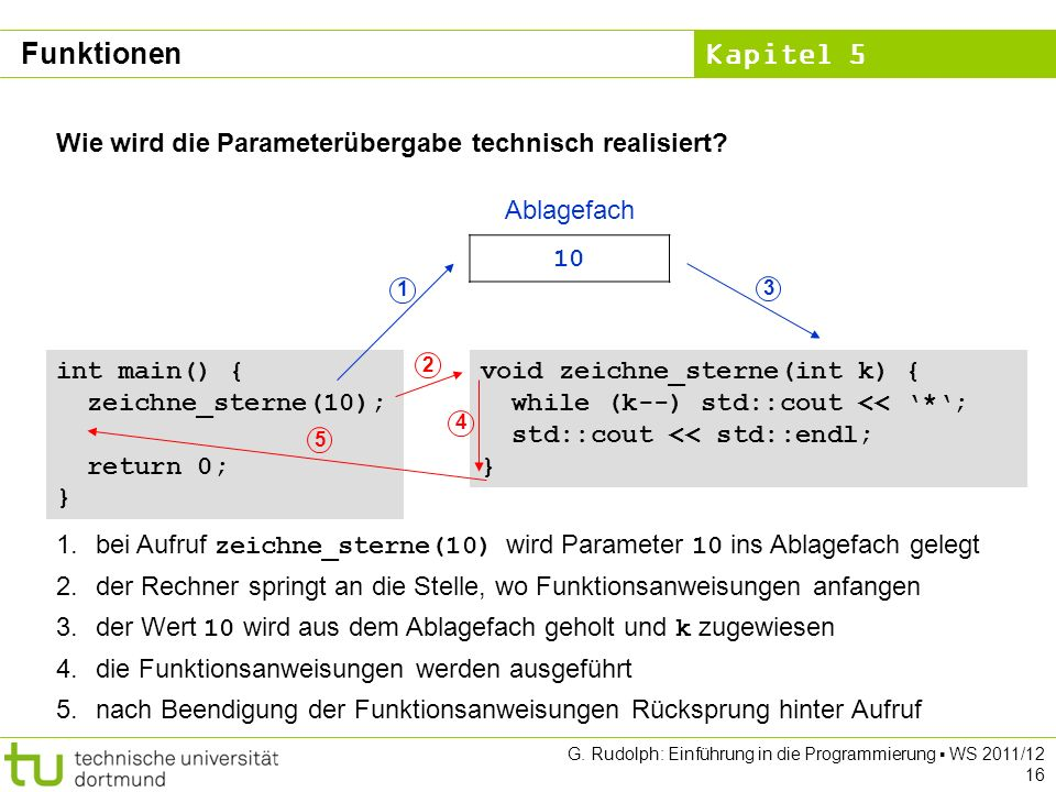 Kapitel 5 G. Rudolph: Einführung in die Programmierung WS 2011/12 16 Wie wird die Parameterübergabe technisch realisiert? void zeichne_sterne(int k) {