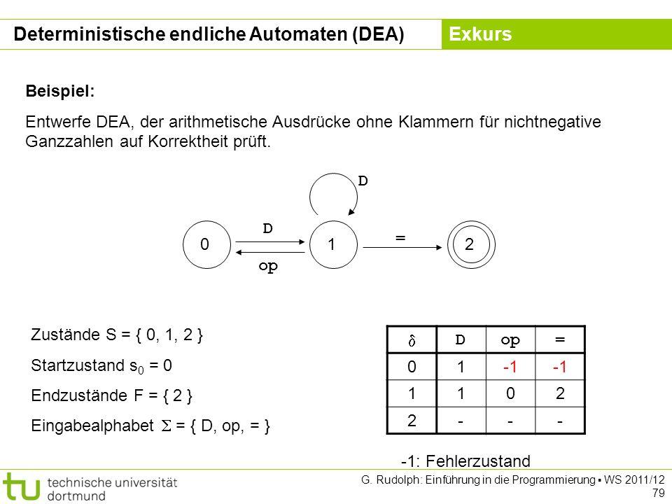 Kapitel 5 G. Rudolph: Einführung in die Programmierung WS 2011/12 79 Beispiel: Entwerfe DEA, der arithmetische Ausdrücke ohne Klammern für nichtnegati