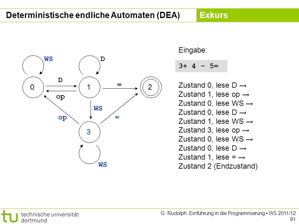 Kapitel 5 G. Rudolph: Einführung in die Programmierung WS 2011/12 81 WS 021 D D = op 3 WS op= WS 3+ 4 – 5= Eingabe: Zustand 0, lese D Zustand 1, lese