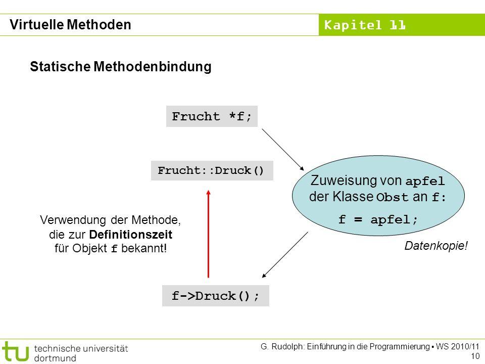 Kapitel 11 G. Rudolph: Einführung in die Programmierung WS 2010/11 10 Statische Methodenbindung Frucht *f; Zuweisung von apfel der Klasse Obst an f: f
