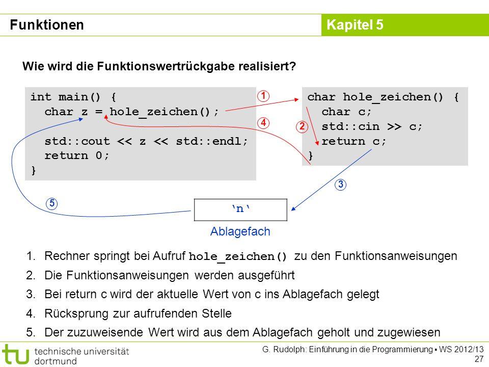 Kapitel 5 G. Rudolph: Einführung in die Programmierung WS 2012/13 27 Wie wird die Funktionswertrückgabe realisiert? char hole_zeichen() { char c; std: