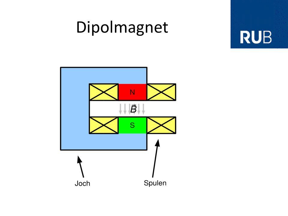 Dipolmagnet