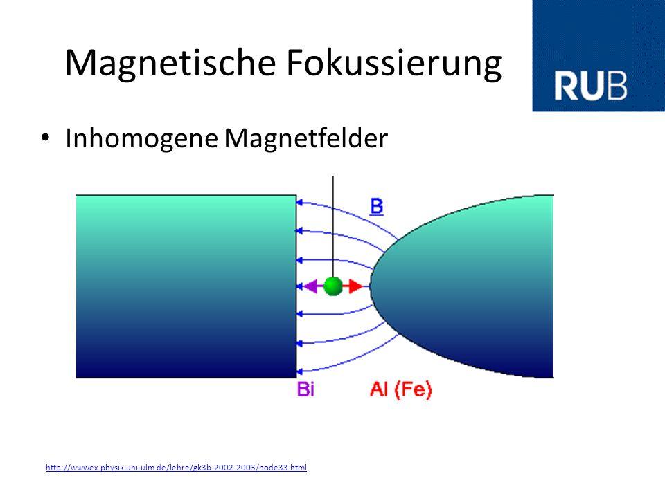 Magnetische Fokussierung Inhomogene Magnetfelder http://wwwex.physik.uni-ulm.de/lehre/gk3b-2002-2003/node33.html
