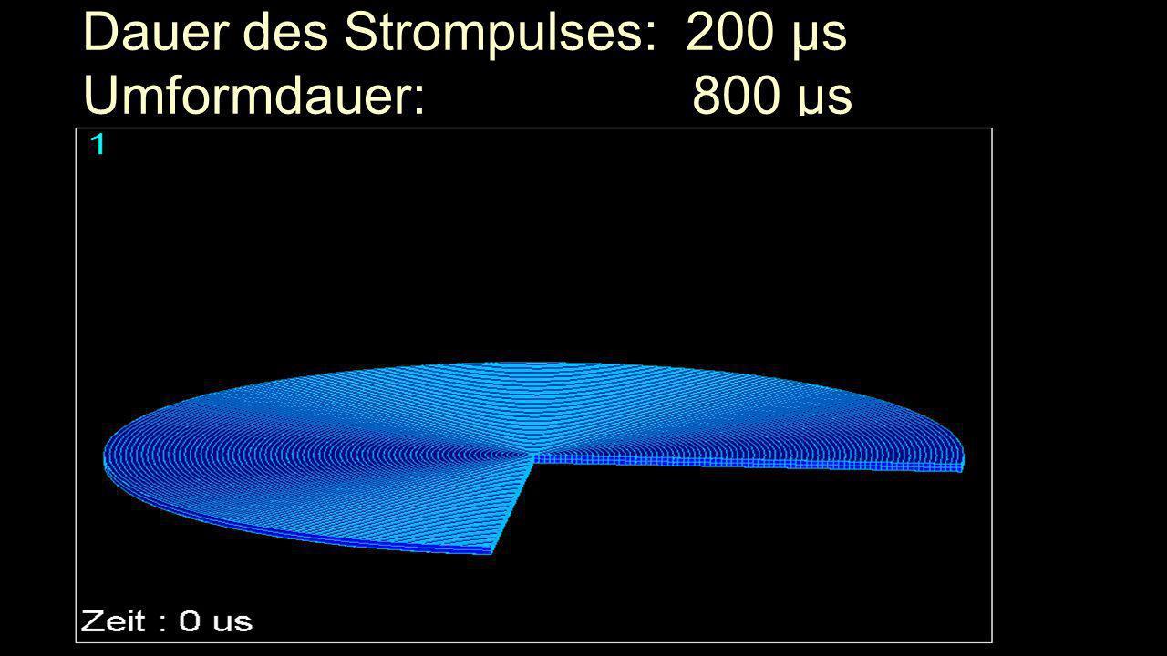 Dauer des Strompulses: 200 µs Umformdauer: 800 µs