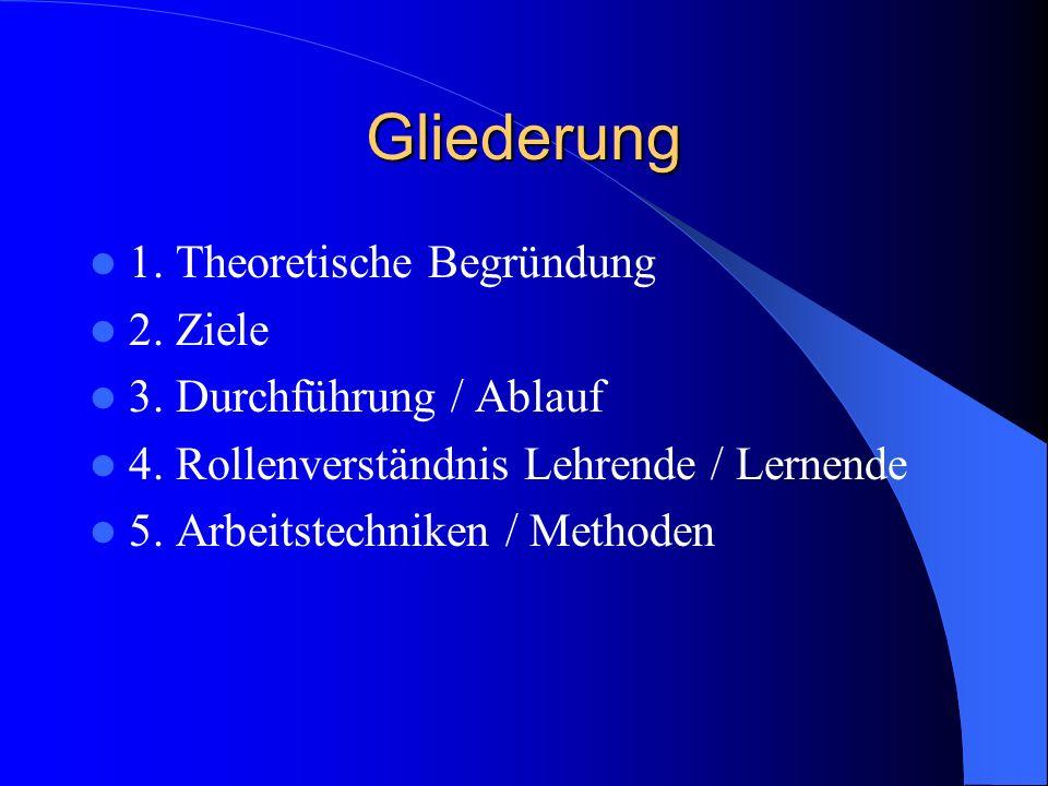 Gliederung 1.Theoretische Begründung 2. Ziele 3. Durchführung / Ablauf 4.