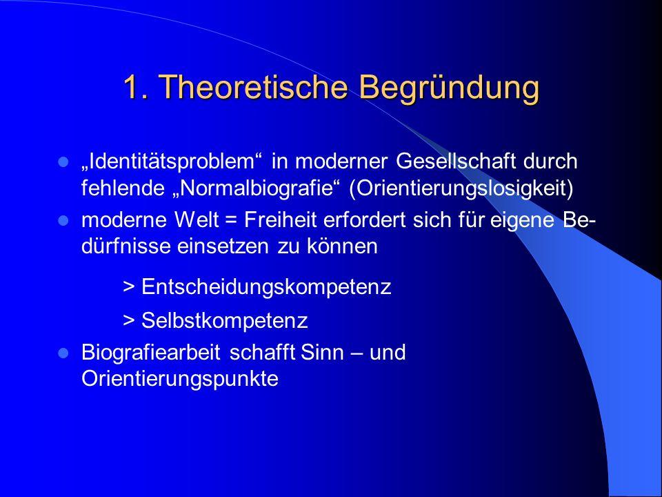 Gliederung 1. Theoretische Begründung 2. Ziele 3. Durchführung / Ablauf 4. Rollenverständnis Lehrende / Lernende 5. Arbeitstechniken / Methoden