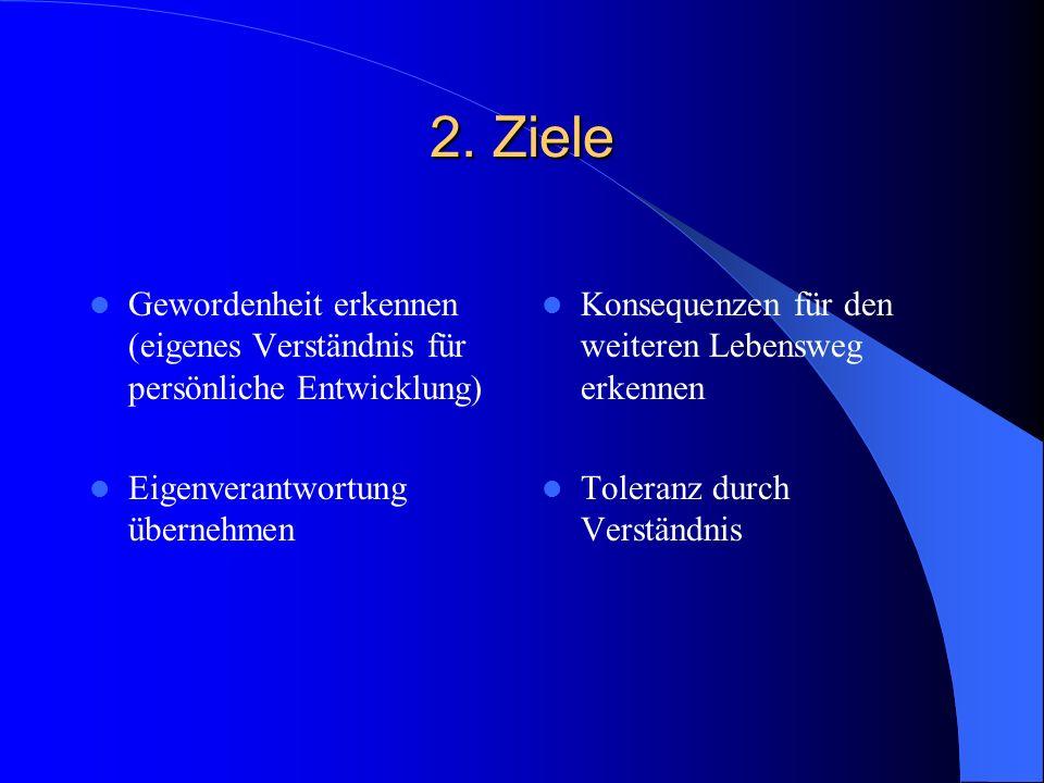 3. Durchführung / Ablauf Stufen: Einzelarbeit, Partner-/ Gruppenarbeit, Austausch im Plenum keine Wertung (variabel anwendbar)