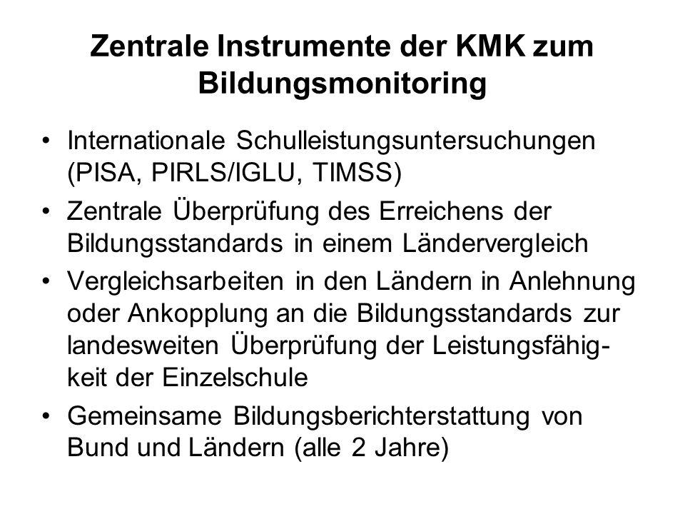 Zentrale Instrumente der KMK zum Bildungsmonitoring Internationale Schulleistungsuntersuchungen (PISA, PIRLS/IGLU, TIMSS) Zentrale Überprüfung des Err
