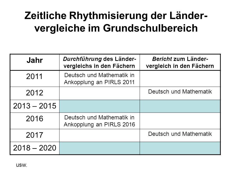 Zeitliche Rhythmisierung der Länder- vergleiche im Grundschulbereich Jahr Durchführung des Länder- vergleichs in den Fächern Bericht zum Länder- vergl