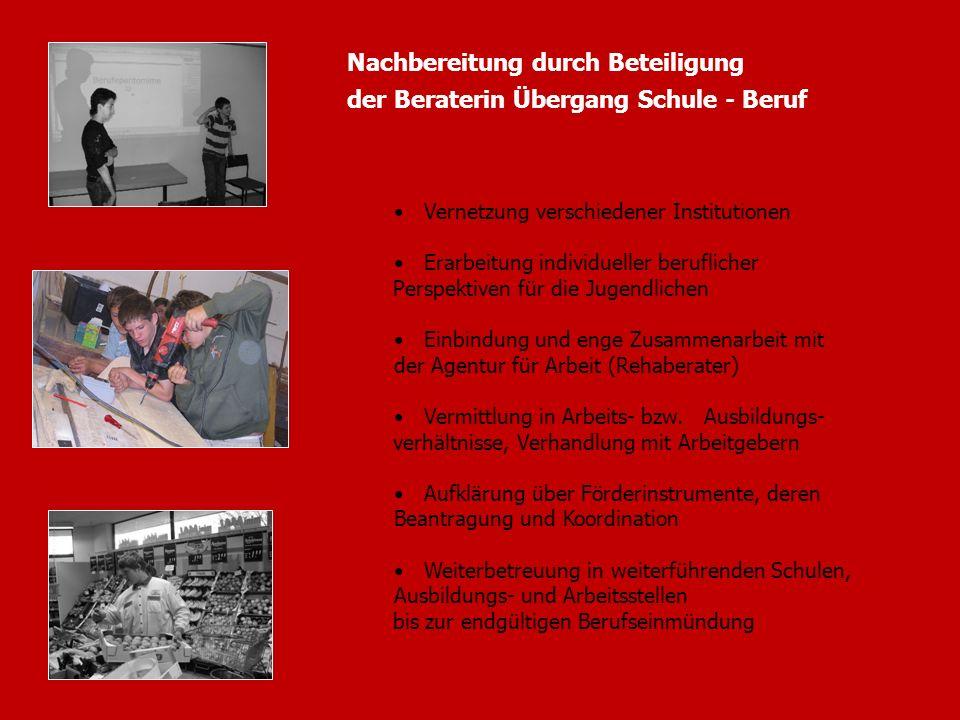 15 Erstellt von Birgit Gerlach und Annemarie Karl 15 Nachbereitung durch Beteiligung der Beraterin Übergang Schule - Beruf Vernetzung verschiedener In