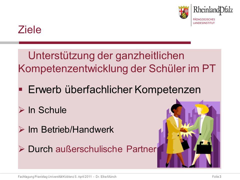 Folie 3Fachtagung Praxistag Universität Koblenz 5.