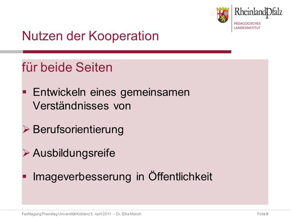 Folie 10Fachtagung Praxistag Universität Koblenz 5.