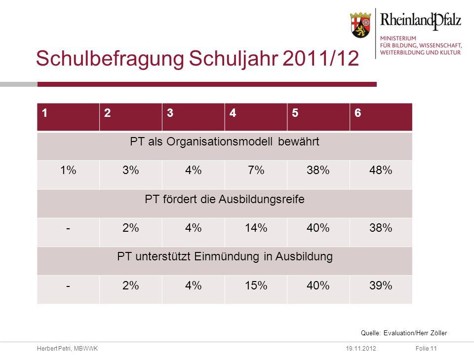 Folie 11Herbert Petri, MBWWK19.11.2012 Schulbefragung Schuljahr 2011/12 123456 PT als Organisationsmodell bewährt 1%3%4%7%38%48% PT fördert die Ausbil