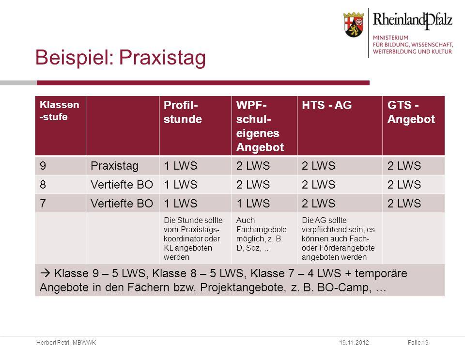 Folie 19Herbert Petri, MBWWK19.11.2012 Beispiel: Praxistag Klassen -stufe Profil- stunde WPF- schul- eigenes Angebot HTS - AGGTS - Angebot 9Praxistag1