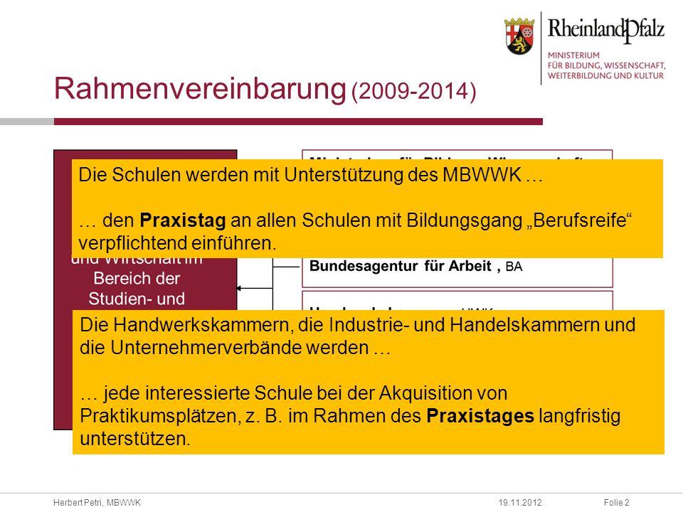 Folie 2Herbert Petri, MBWWK19.11.2012 Rahmenvereinbarung (2009-2014) Die Schulen werden mit Unterstützung des MBWWK … … den Praxistag an allen Schulen