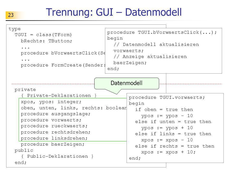 23 Trennung: GUI – Datenmodell type TGUI = class(TForm) bRechts: TButton;... procedure bVorwaertsClick(Sender: TObject);... procedure FormCreate(Sende