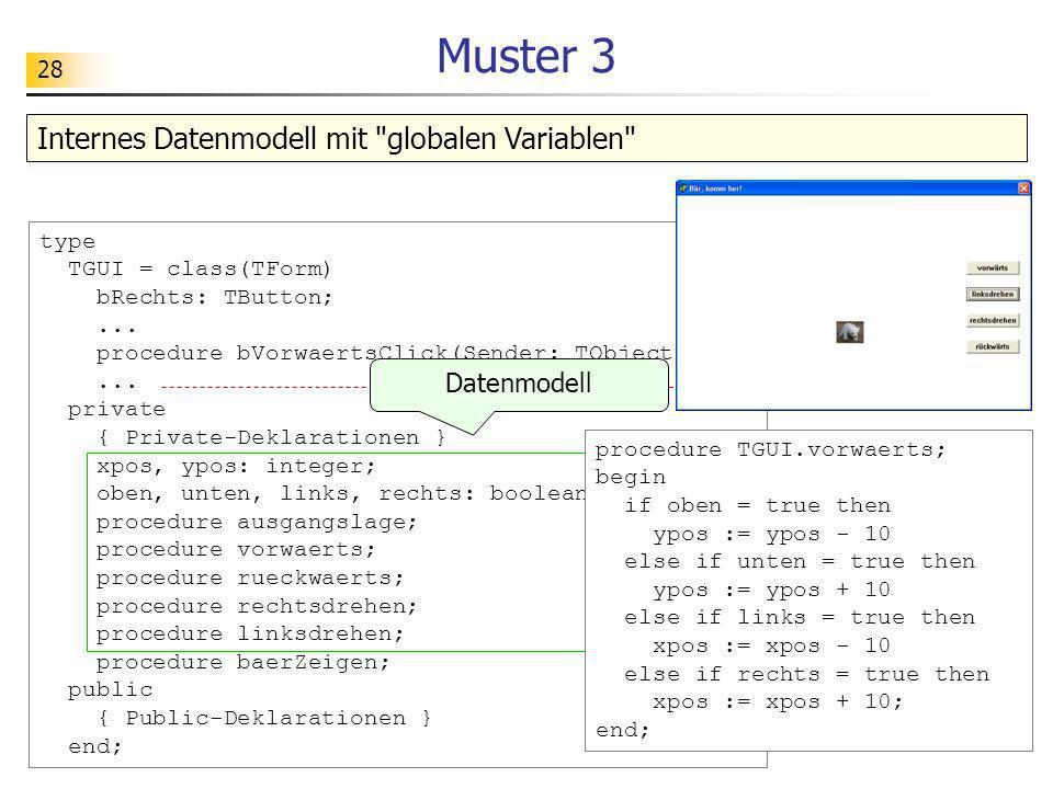 28 Muster 3 Internes Datenmodell mit