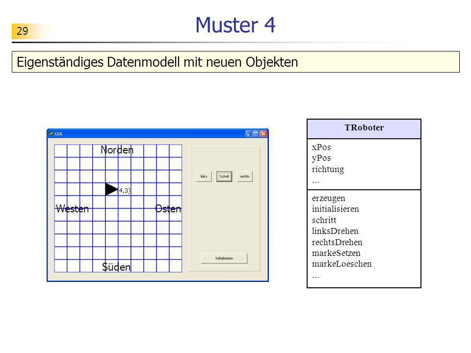 29 Muster 4 Eigenständiges Datenmodell mit neuen Objekten TRoboter xPos yPos richtung... erzeugen initialisieren schritt linksDrehen rechtsDrehen mark