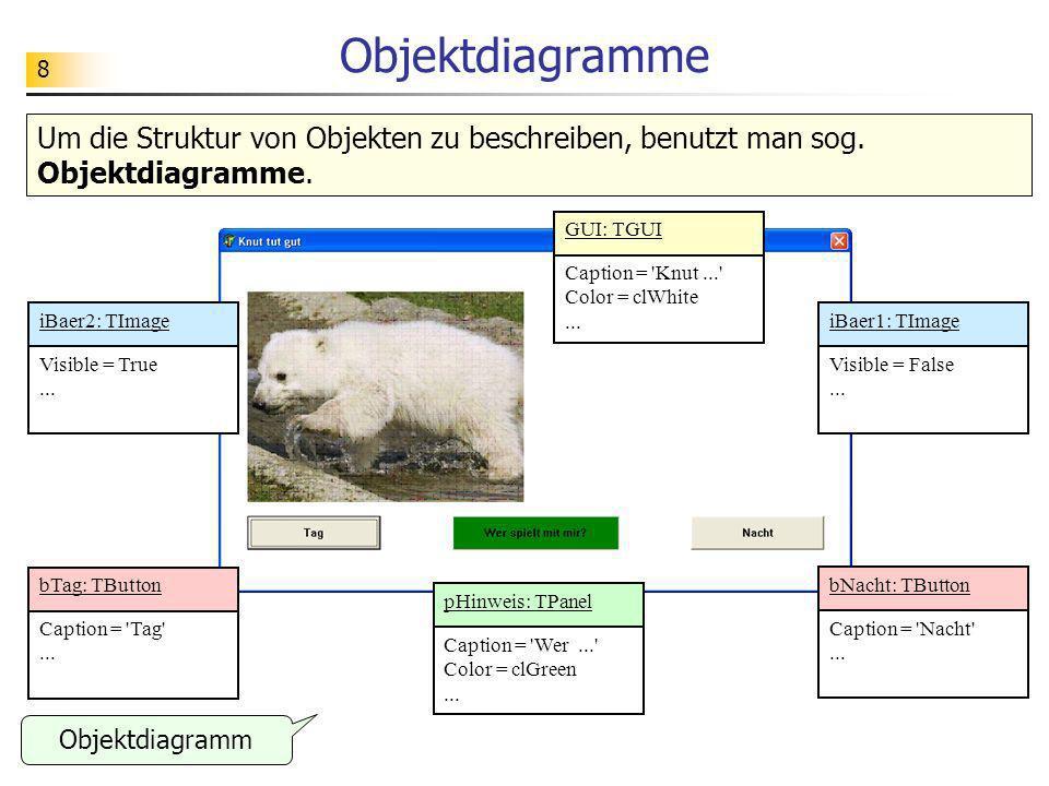 8 Objektdiagramme iBaer1: TImage Visible = False... Um die Struktur von Objekten zu beschreiben, benutzt man sog. Objektdiagramme. Objektdiagramm iBae