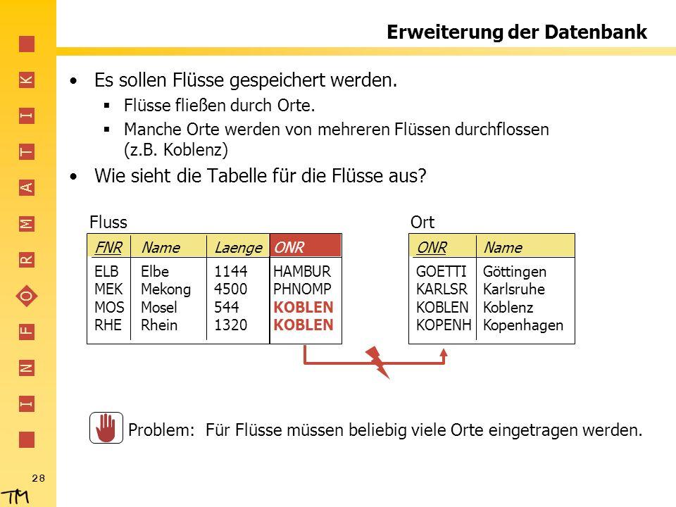 I N F O R M A T I K 28 Erweiterung der Datenbank Es sollen Flüsse gespeichert werden.