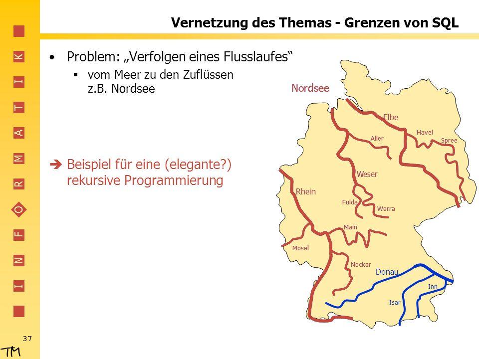 I N F O R M A T I K 37 Vernetzung des Themas - Grenzen von SQL Problem: Verfolgen eines Flusslaufes vom Meer zu den Zuflüssen z.B.
