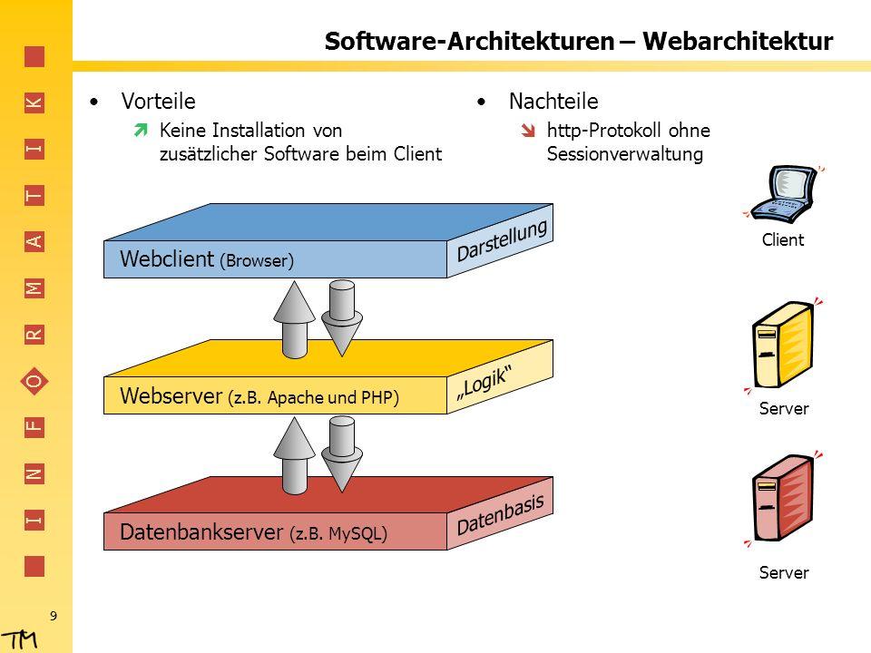 I N F O R M A T I K 9 Software-Architekturen – Webarchitektur Vorteile Keine Installation von zusätzlicher Software beim Client Nachteile http-Protokoll ohne Sessionverwaltung Webclient (Browser) Webserver (z.B.