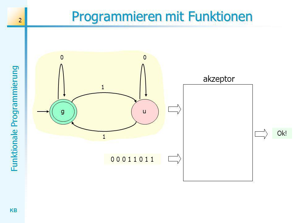 KB Funktionale Programmierung 2 Programmieren mit Funktionen 1 gu 00 1 0 0 0 1 1 0 1 1 Ok! akzeptor