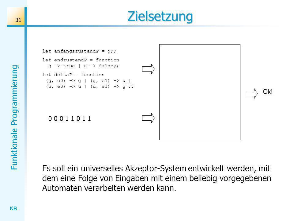 KB Funktionale Programmierung 31 Zielsetzung Es soll ein universelles Akzeptor-System entwickelt werden, mit dem eine Folge von Eingaben mit einem bel