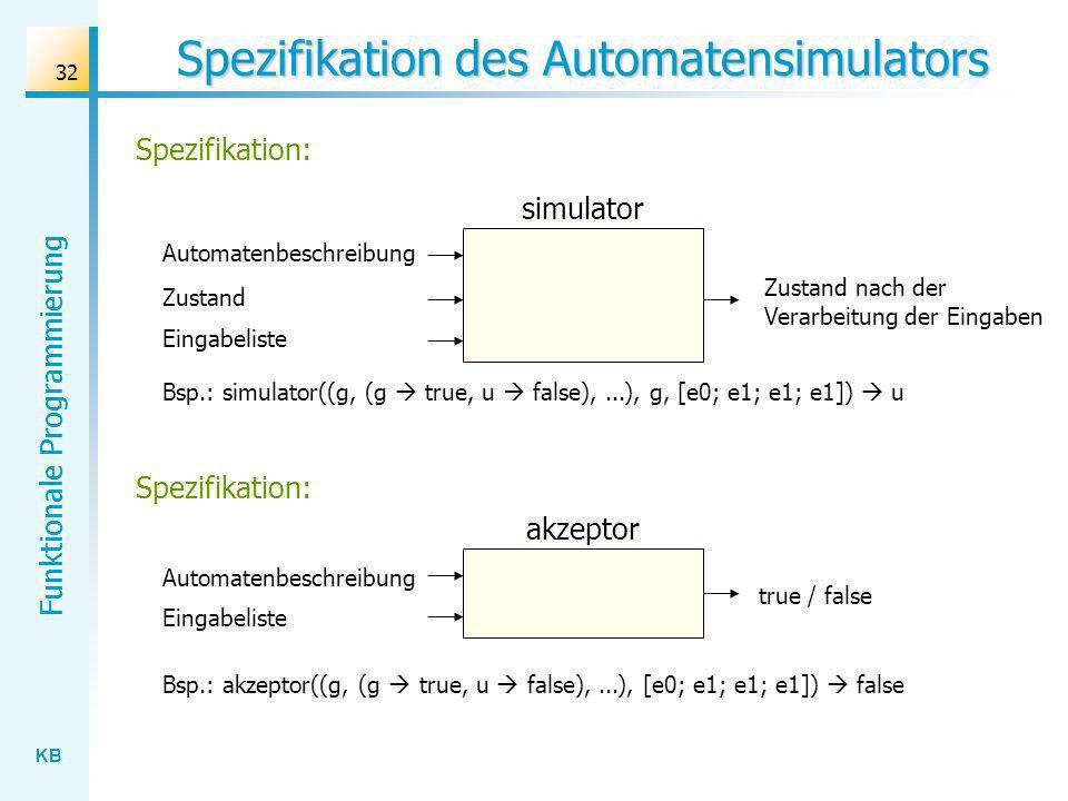 KB Funktionale Programmierung 32 Zustand nach der Verarbeitung der Eingaben Spezifikation des Automatensimulators simulator Bsp.: simulator((g, (g tru