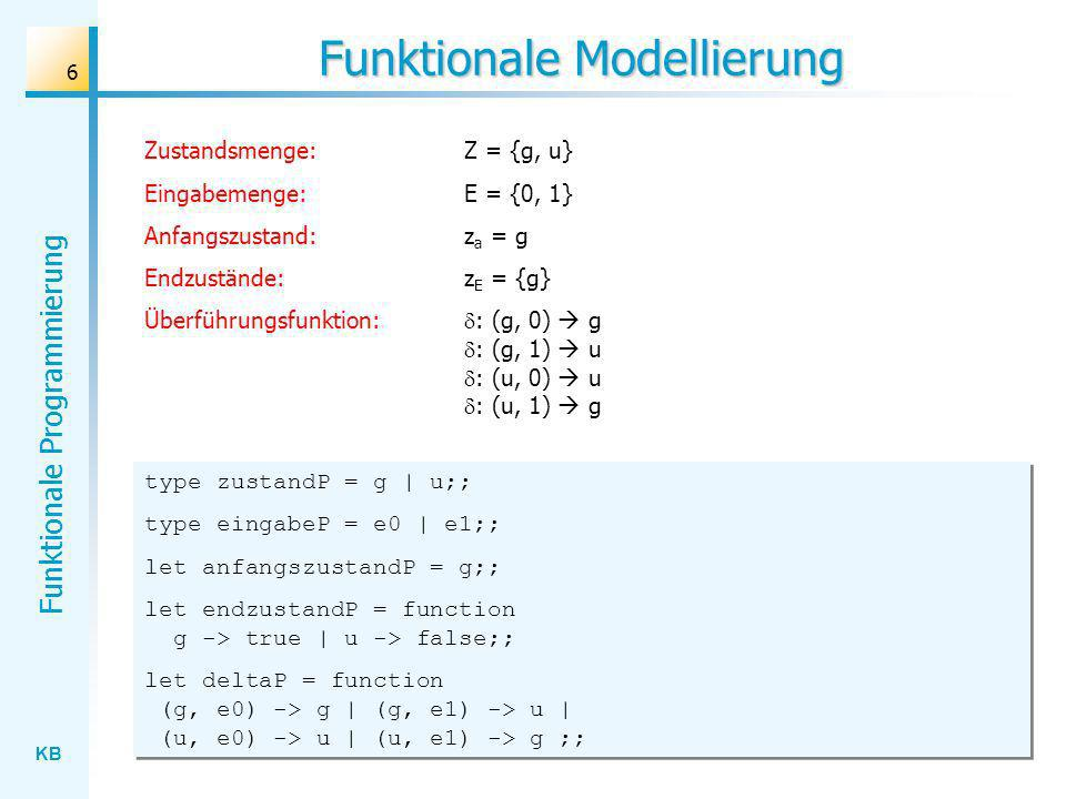 KB Funktionale Programmierung 6 Funktionale Modellierung Zustandsmenge: Z = {g, u} Eingabemenge: E = {0, 1} Anfangszustand:z a = g Endzustände:z E = {