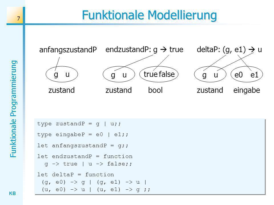 KB Funktionale Programmierung 7 Funktionale Modellierung type zustandP = g | u;; type eingabeP = e0 | e1;; let anfangszustandP = g;; let endzustandP =