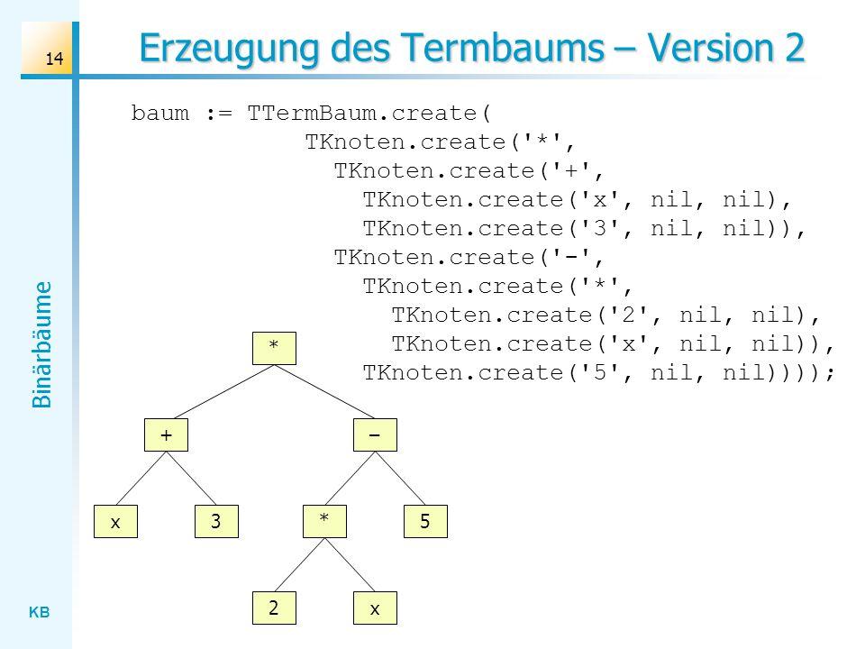 KB Binärbäume 14 Erzeugung des Termbaums – Version 2 baum := TTermBaum.create( TKnoten.create('*', TKnoten.create('+', TKnoten.create('x', nil, nil),