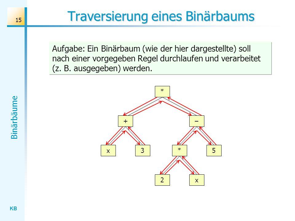 KB Binärbäume 15 Traversierung eines Binärbaums Aufgabe: Ein Binärbaum (wie der hier dargestellte) soll nach einer vorgegeben Regel durchlaufen und ve